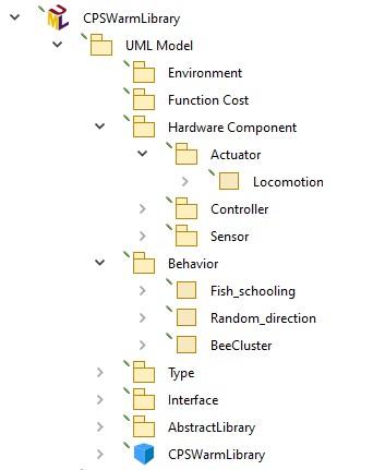 CPSwarm Architecture